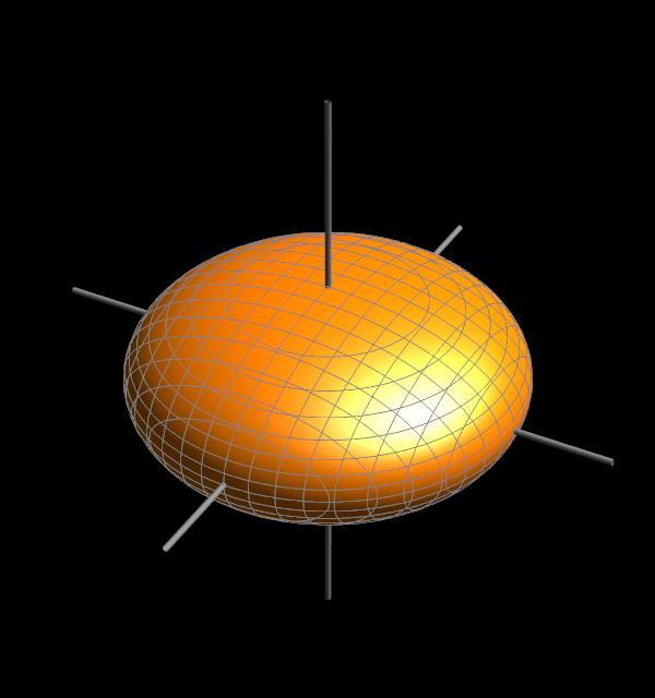 Image Ellipsoïde